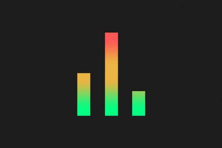 Focusrite Control Free iOS App